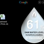 dam widget1 150x150 Electrolux Dam Levels Widget